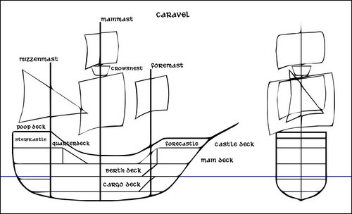 Caravel_profile.jpg